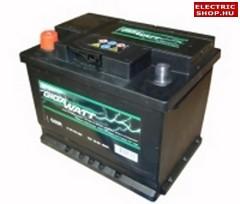 Gigawatt 12V 56Ah Bal+ akkumulátor